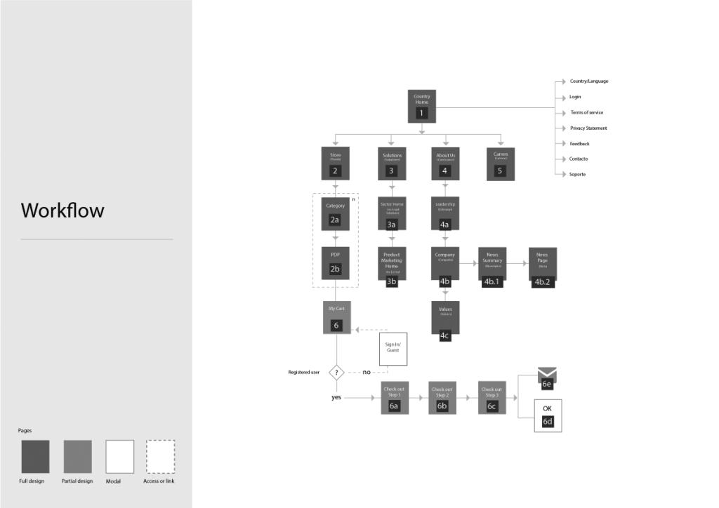 TR_Workflow_v2